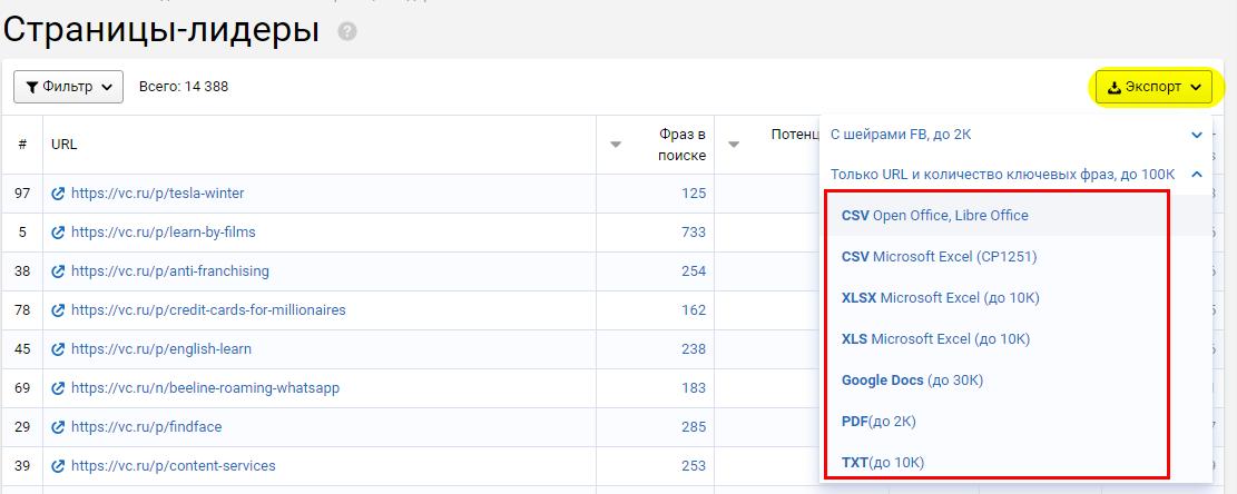 Выгружаем URL-адреса из отчета «Страницы-лидеры» в Serpstat