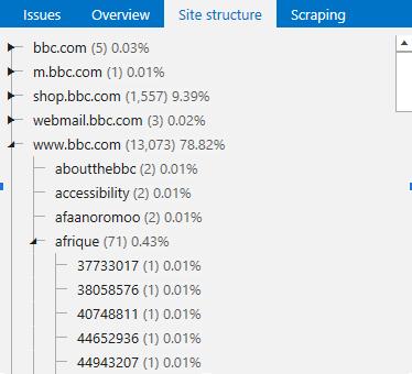 wordpress-site-sahiplerinin-teknik-seo-hakkinda-bilmesi-gereken-10-sey-1