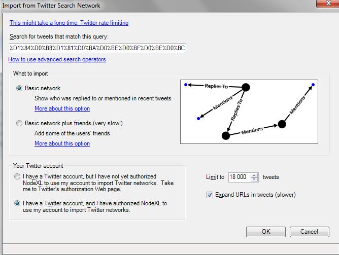 Отправляем запрос NodeXL парсить Twitter по запросу #селфископом