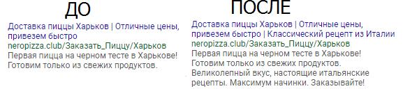 Заголовки и описания объявлений по новым требованиям Google Ads