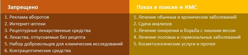 Запреты и ограничения для рекламы в Украине