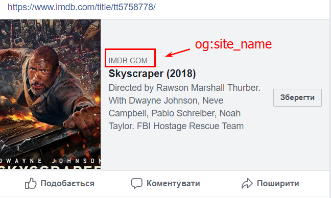 Здесь site name